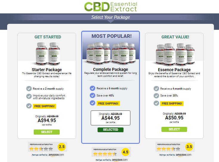 Essential CBD Extract Gummies Canada PRICE