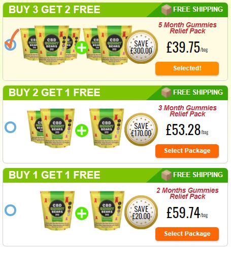 Fern Britton CBD Gummies UK price